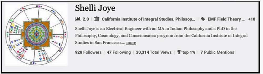 "Shelli Joye Academia.edu 30,314 Views ""928 followers"""